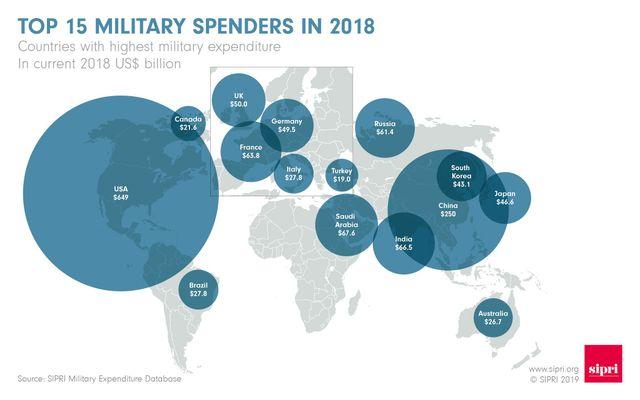 Risultati immagini per record military budget 2018