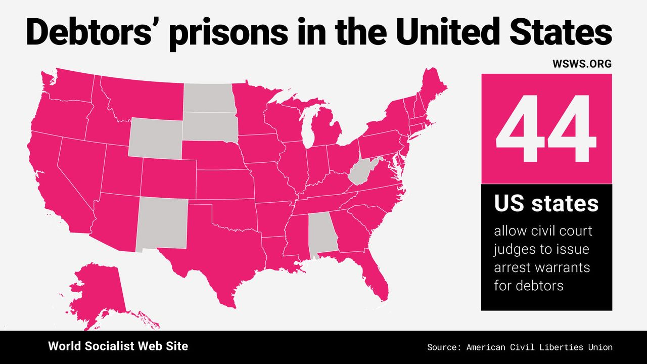Debtors' prisons in the USA