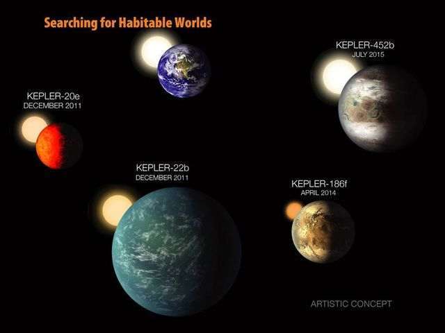 Discovery of the most Earth-like planet to date - World ...
