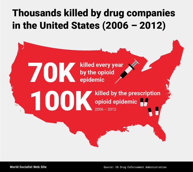 The U S Opioid Epidemic Council On Foreign Relations >> Drug Companies Poured 76 Billion Opioid Pills Into Us Neighborhoods