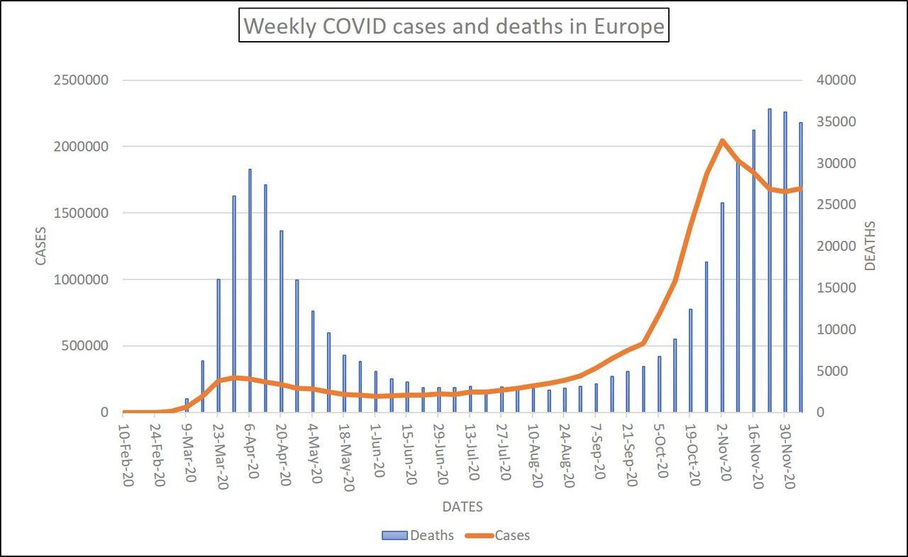 Coronavirus Fallzahlen Usa