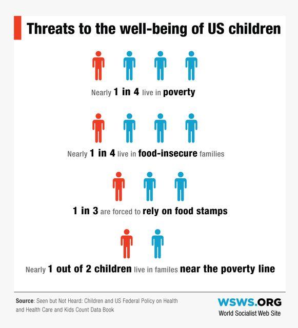hunger america impact poverty fact sheet